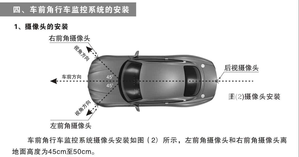 车前角-摄像头安装方法