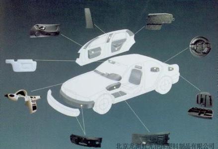 汽车配件产品的概念