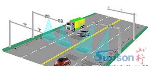 常见的雷达摄像头架设方式和工作原理